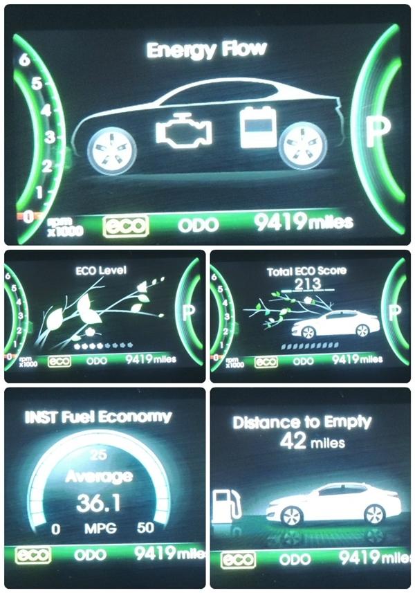 Kia Optima Hybrid Review