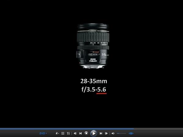 Beginner's Guide to SLR Photography Lenses