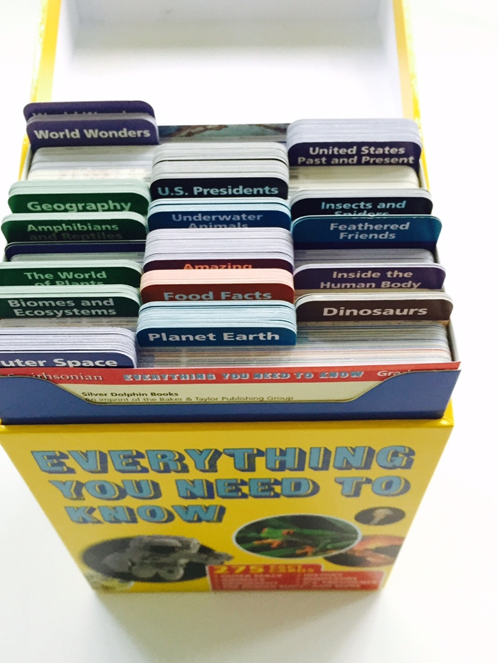 Smithsonian Everything You Need To Know Cards
