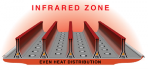 Grill Grate Infrared Zone