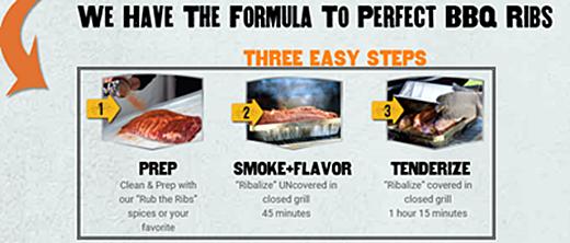 Ribalizer 3 Easy Steps