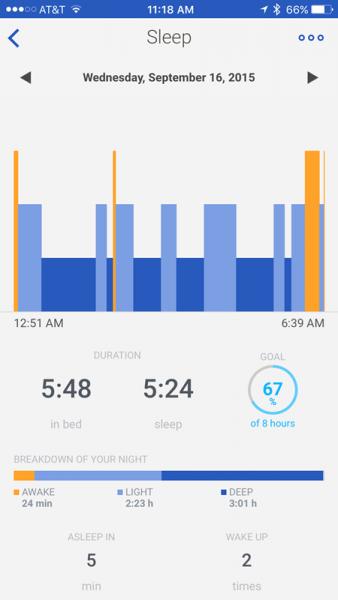 Withings App - Sleep