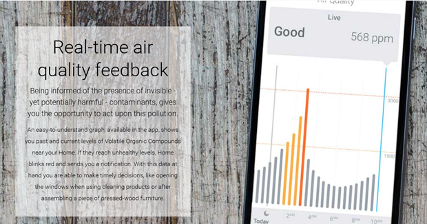 Withings Home Air Quality