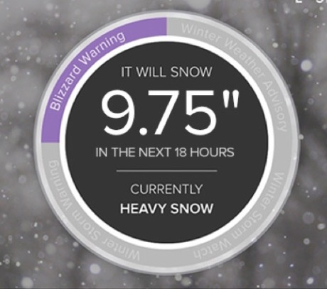 Snow Predictor App: Snowcast