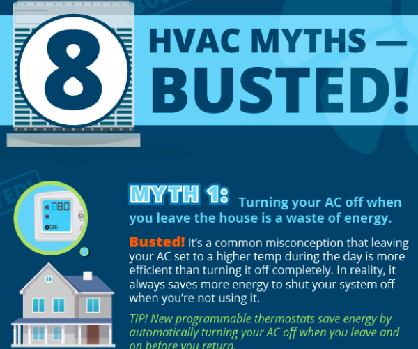 Check Out These Busted HVAC Myths & Avoid Furnace Freeze Out This Winter
