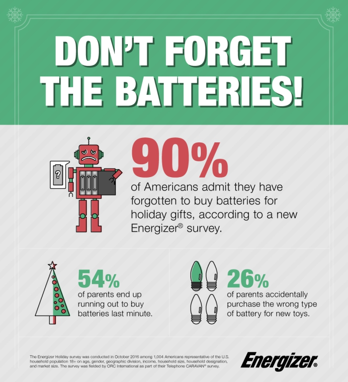 Energizer Holiday Survey