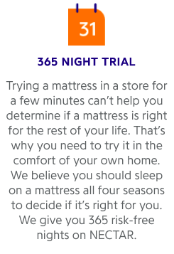 Nectar Mattress 365 Day Trial